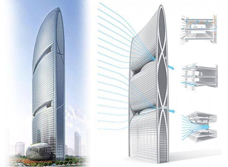 """Pearl River Tower - башня с ветровыми турбинами в Гуанчжоу Pearl River Tower - 71-этажный небоскреб высотой 309,6 м, возведенный в Гуанчжоу (Китай) в 2011 году по проекту архитектурного бюро SOM. Здание построено для Китайской национальной табачной корпорации, офисы которой занимают большую часть его площадей. Здание спроектировано по принципам """"устойчивости"""" и является удачным примером комплексной интеграции в архитектуру зеленых и энергосберегающих технологий. В том числе, для повышения энергонезависимости используются встроенные в конструкцию ветровые турбины, солнечные коллекторы , солнечные электрические панели, применяются системы естественной вентиляции с распределением воздуха под полом, системы радиационного охлаждения и ряд других инновационных решений. На сегодняшний день Pearl River Tower считается одним из самых экологически чистых зданий в мире. Согласно проведенным исследованиям, комплекс мероприятий, примененных при проектировании и строительстве, позволяет сократить потребление энергии зданием на 58% по сравнению с аналогичными объектами. Более того, на стадии проектирования рассматривался вопрос установки большего количества ветровых турбин, что позволило бы в определенные часы вырабатывать излишнюю электроэнергию для продажи другим потребителям. Однако, местная энергетическая компания Гуанчжоу отказала в возможности покупки электроэнергии у независимых производителей. Дополнительные турбины были исключены из проекта, хотя могли существенно увеличить энергонезависимость объекта."""