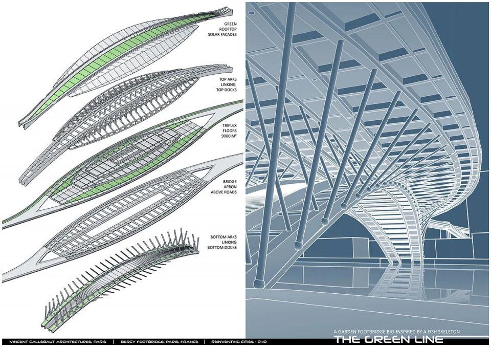 """""""Green Line"""" - проект моста-теплицы в ПарижеПроект """"Green Line"""" многоуровневого моста-теплицы через Сену в Париже предложили в бюро Vincent Callebaut Architectures. Общая площадь сооружения составит 12000 квадратных метров. В нее войдут три уровня пешеходных зон с садами-теплицами, нижний сад растений-амфибий, центр ботанических исследований и устойчивого развития города, а также несколько ресторанов. Эксплуатируемая крыша сооружения будет, собственно использоваться как мост. Кроме этого на ней также будет разбит сад под открытым небом.Все выращенные в теплицах фрукты и овощи, будут использоваться во встроенных ресторанах моста. Предполагается, что заведения с панорамным видом на реку будут пользоваться популярностью у жителей и гостей города, а арендная плата покроет затраты на эксплуатацию сооружения.Предполагается, что реализация проекта станет хорошим примером устойчивого зеленого развития города и будет способствовать повышению его биологического разнообразия.#теплицы #мосты #франция"""