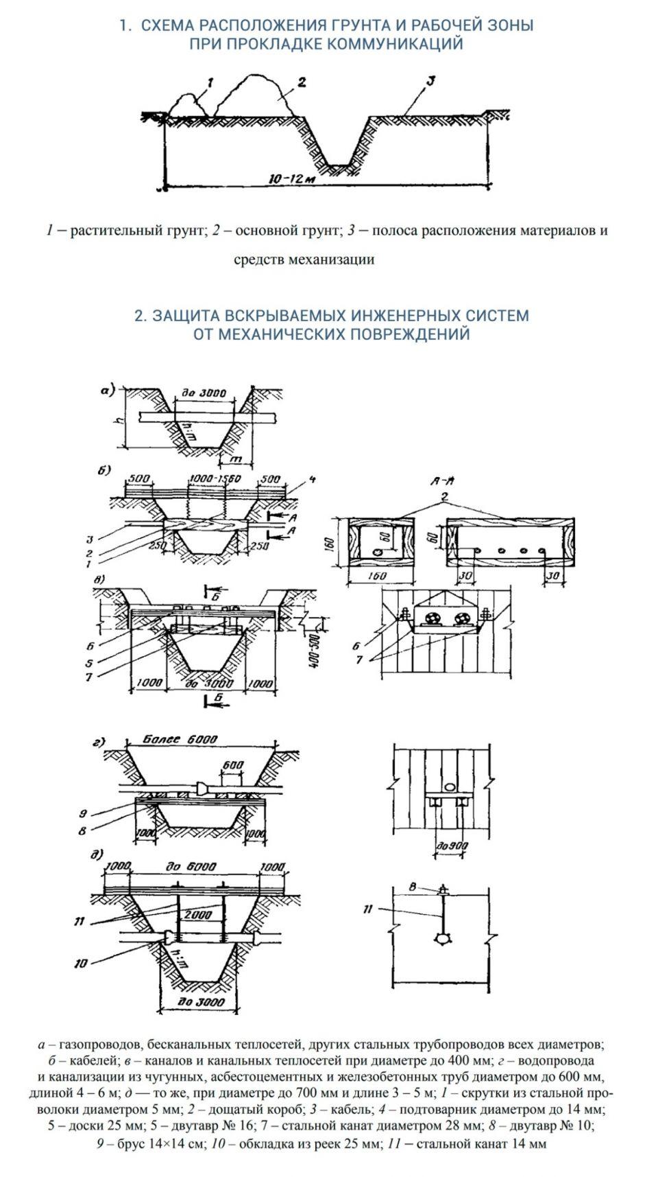 Перекладка существующих инженерных сетей в рамках реконструкции производственных зданий и сооружений (*)На реконструируемом предприятии могут использоваться действующие инженерные сети для снабжения строительной площадки электроэнергией, теплом, паром, сжатым воздухом и газом. При недостаточной мощности энергетических установок промышленного предприятия или при большом удалении постоянных инженерных сетей от мест проведения работ прокладываются временные инженерные сети с заглублением, по поверхности земли, на имеющихся эстакадах, по опорам, столбам или стойкам, по стенам зданий.Реконструируемые инженерные сети, необходимые для производственной деятельности предприятия, можно разделить на три группы:- расположенные вне территории предприятия, соединяющие сети предприятия с магистральными линиями;- расположенные на территории предприятия;- разводки внутри цехов и помещений.При организации перекладки к инженерных сетей с учетом перечисленных групп необходима следующая взаимоувязка и согласование.Для первой группы кроме дирекции предприятия требуется согласование с местными органами власти. В отношении второй группы необходима увязка с вне-цеховой деятельностью предприятия (движение транспорта, предохранение других инженерных систем, зеленых насаждений и др.) и согласование с дирекцией предприятия. Перекладка инженерных сетей, относящихся к третьей группе, которая осуществляется наиболее часто в связи с заменой технологического оборудования, увязывается с работами в цехах вблизи действующего оборудования, согласовывается с руководством цехов.Перекладка инженерных сетей при реконструкции производится в следующих случаях:- при их несоответствии увеличиваемой при реконструкции мощности предприятия;- при изменении трасс, в связи с расширением старых или постройкой новых корпусов;- для освобождения территории работ.При организации перекладки инженерных сетей кроме общих особенностей выполнения, присущим всем видам работ в условиях реконструкции, следует также учитывать таки