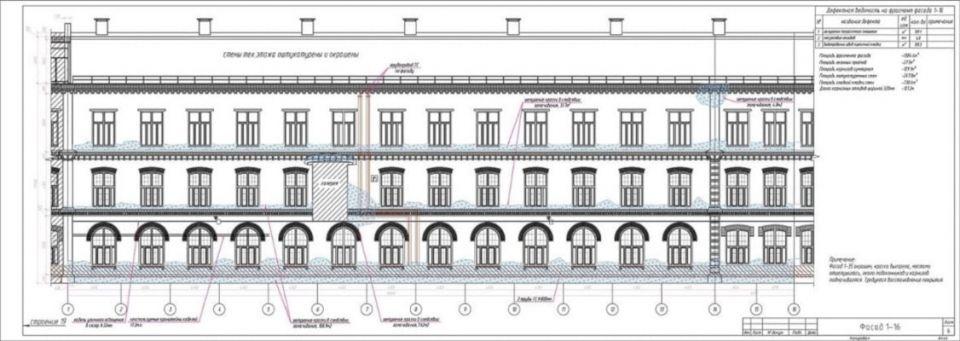 ЭКСПЕРТИЗА ФАСАДА ЗДАНИЙФасад здания — это та наружная сторона, которая при первом взгляде создает общее впечатление о состоянии здания, благосостоянии владельцев. Фасад не только является украшением постройки, но играет роль в правильной эксплуатации каждого объекта. Выявить все явные и скрытые дефекты, определить причины повреждения конструкции фасада, обнаружить очаги плесени и отсырения — вот для чего требуется экспертиза фасадов зданий.Современные технологии по обустройству внешней отделки зданий и сооружений привели к тому, что каменные, кирпичные или оштукатуренные фасады становятся скорее исключением, чем правилом. Применение высокотехнологичных навесных и вентилируемых систем финальной отделки наружных стен приводят зачастую и к более сложным проблемам, выявить которые под силу только настоящим профессионалам.Экспертиза фасадов — направление работы строительных экспертов, нацеленная на получение объективной информации о фактическом состоянии фасадной системы недвижимого объекта, а которую входят определение уровня качества отделки стен, теплоизоляции, покрасочных работ, облицовки декором (плитками, пластинами, кассетами и стеклопакетами).Существует ряд типовых случаев, когда экспертиза фасада здания становится не прихотью заказчика, а технической необходимостью, которая позволит избежать травм и обрушения элементов фасада:- оценка фактического состояния для определения необходимости проведения ремонтных работ на фасаде, замены лишь части элементов или полной реконструкции;- в целях детального изучения обнаруженных дефектов фасада и оценки динамики их развития в ближайшем будущем;- в ходе определения качества произведенных работ по монтажу и оценка из соответствия проектной документации и действующим регламентам;- для выявления целесообразности использования тех или иных стройматериалов;- оценка фактических финансовых затрат на реализацию монтажа и примененные материалы (утеплитель, крепежи и кронштейны, декоративная облицовка и т.п.);- после перенесенных те