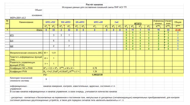 УСТРОЙСТВО ЗАЩИТЫ БЛИЖНЕГО РЕЗЕРВИРОВАНИЯ «ТОР 120 ТТЗ» МОНТАЖ И НАЛАДКАТерминал  «ТОР 120 ТТЗ» – микропроцессорное  устройство,  предназначенное  для осуществления функций  защиты,  управления  и  сигнализации  на  объектах  энергетики  с напряжением 6-110 кВ.Терминал  предназначен  для  установки  на  ОРУ  электрических  станций  и ПС в шкафах наружной установки.Монтаж устройства.Внешний вид устройства представлен на Рисунке 1.Порядок монтажа- Закрепить терминал по месту установки (ФЕРм11-03-001-01).- Подсоединить заземляющий проводник. Заземлить порт RS-485 (ФЕРм08-02-472-11). Для определения состава и объемов пусконаладочных работ рассмотрим состав блоков Терминала и их назначение.Функциональная  схема  приведена  в  приложении Д Инструкции по эксплуатации, где  показана  взаимосвязь  между блоками, входящими в состав устройства. Там же показано назначение входных и выходных сигналов для связи с внешними устройствами.Максимальная токовая защита (МТЗ)МТЗ содержит одну ненаправленную ступень с двумя выдержками времени. Функциональный блок МТЗ приведён на рисунке 1.4.1.Назначениевходовивыходов функционального блока МТЗ приведено в таблице 1.4.1.1. Блок управления конденсаторами (БУК) В составе устройства «ТОР 120 ТТЗ» имеется блок управления конденсаторами, позволяющий определять очерёдность заряда конденсатора, его разряда на ЭМО, а также выявлять неисправность в работе конденсаторов.2. Блок диагностики конденсаторов (БДК)Блок  диагностики  конденсаторов  предназначен  для  сигнализации  неисправности конденсаторов  и  цепей  подключения  к  ЭМО  с  дальнейшим  переводом  в  особый  режим работы, при котором неисправный конденсатор не будет заряжаться в рабочем режиме, а цикл заряда/разряда ограничен временными рамками.Все 3 блока объединены внутренними связями, при этом они используют одни и те же входные сигналы.При выполнении пусконаладочных работ необходимо выполнить следующие операции:а) внешний осмотр: отсутствие внешних следов ударов, потёков воды, в том чи
