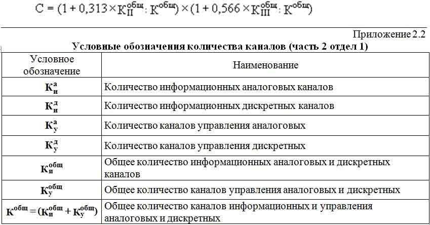 """ОСНОВАНИЕ ДЛЯ ПРОВЕДЕНИЯ ПУСКОНАЛАДОЧНЫХ РАБОТ ДЛЯ СИСТЕМ АСУ ТПОснованием для разработки проектной продукции* (термин проектная продукция указан в ГОСТ  21.001—2013)является  требование Градостроительного кодекса указанное в статье 48 «Архитектурное проектирование» пункт 12, подпункт 3 «В». В данной статье закона указано , что в проектной документации должны быть указаны требования к процессам проектирования, строительства, монтажа, наладки, эксплуатации зданий и сооружений./ *3.1.7 проектная продукция: Проектная, рабочая, отчетная документация по инженерным изысканиям и иная техническая документация, выпускаемая разработчиком для организации, обеспечения и осуществления строительства с учетом применения всех установленных к ней требований. /Объем и информации по процессам наладки должен быть указан в задании на проектирование, которое готовится на основании пункта 6 статьи 48 ФЗ № 190 Градостроительного кодекса РФ и согласно требованиям в ст. 758; 759 Гражданского кодекса РФ, ФЗ № 14.    Перефразируя нормативные требования Законодательства РФ, можно указать на факт, что Застройщик (Заказчик), должен предусмотреть данные работы на момент начало проектирования и указать необходимость их проведения в проектной продукции (в ПД И РД), соответственно предусмотреть бюджет (локальный сметный расчет) на их проведение.Необходимые требования в задании на проектирование, для составления объективного составления программы на ПНР.    Как было выше указано объем и информации по процессам наладки(ПНР) должен быть указан в задании на проектирование. Задание на проектирование является исходной информацией, которая отражает пожелания Застройщика (Заказчика) как результат строительно-инвестиционного процесса. Объект капитального строительства должен соответствовать всем пожеланиям Заказчика. Задание на проектирование оформляется на основании Приказа Минстроя России от 01.03.2018 N 125/пр. """"Об утверждении типовой формы задания на проектирование объекта капитального строительства и тре"""
