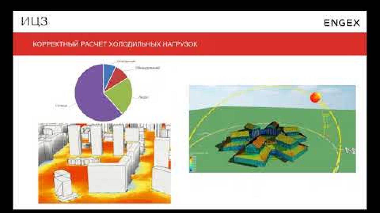 BIM и цифровое моделирование зданий на современном этапе.