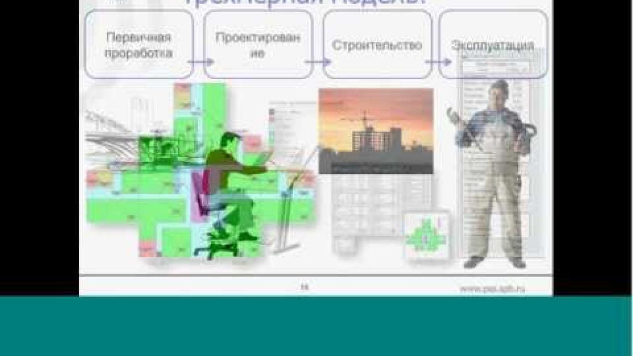 BIM-моделирование зданий в Revit
